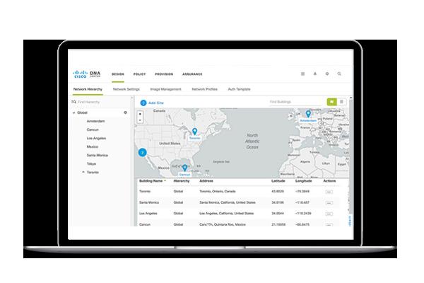 CiscoDNA Network Management