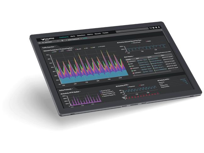 ExtraHop Performance - 2