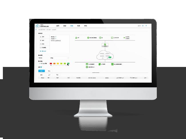 Huawei Network Management Analysis Software